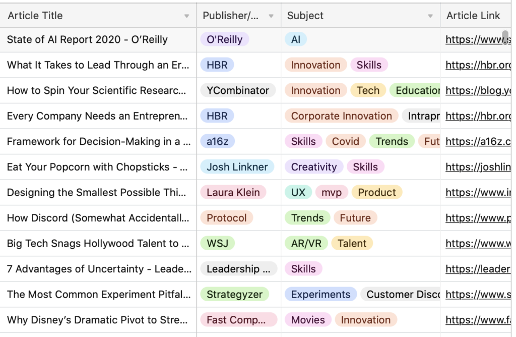 innovation article database