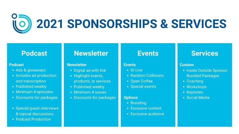 Inside Outside Innovation Sponsorships & Services